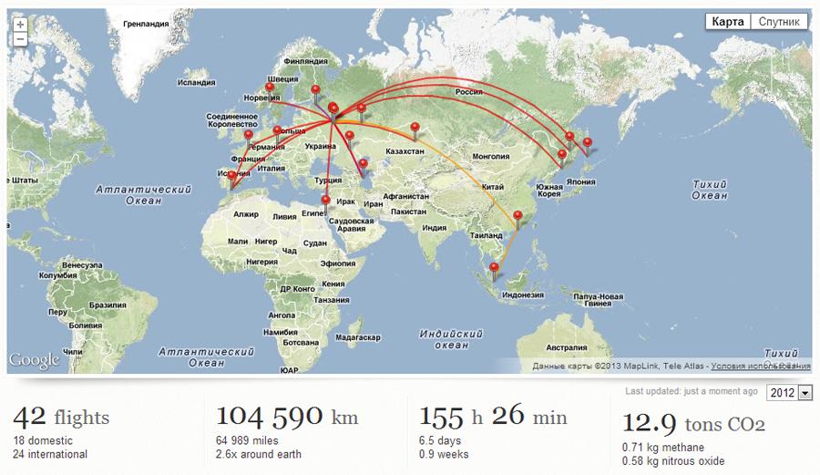 Полеты За 2012 год